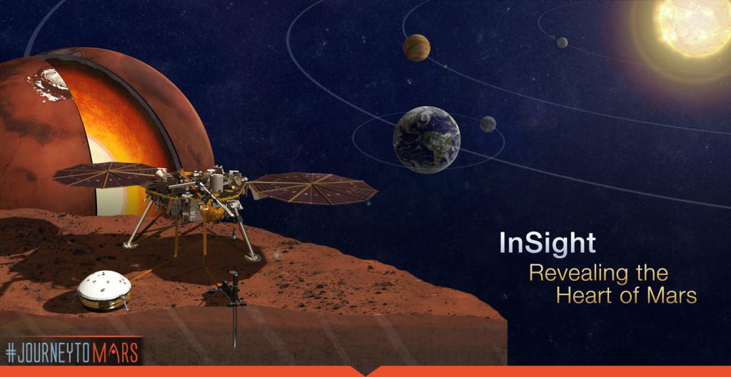 Nasa Viaje Marte
