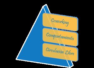 """""""ConViVo"""", línea educativa de Aula de Ocio, apuesta por las Inteligencias Múltiples, desarrollando un método para su Programa de Actividades en el que se trabajan las habilidades individuales mediante experiencias y trabajos grupales..."""